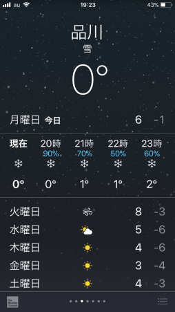 Just in case you were wondering, this is in Celsius.